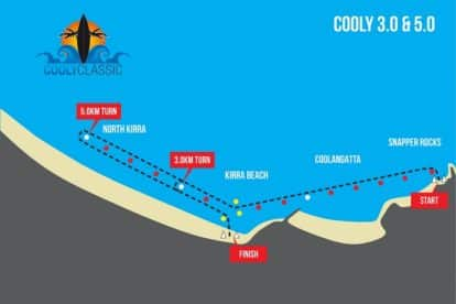 Cooly 5.0km - 3.0km Course Map